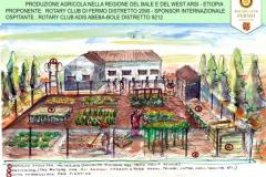 3.3.1.5 - Rotary gardens - progetto
