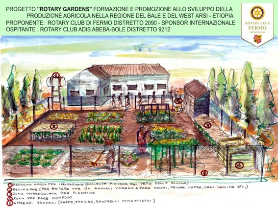 Rotary gardens - progetto